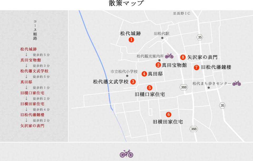 matsushiro_map