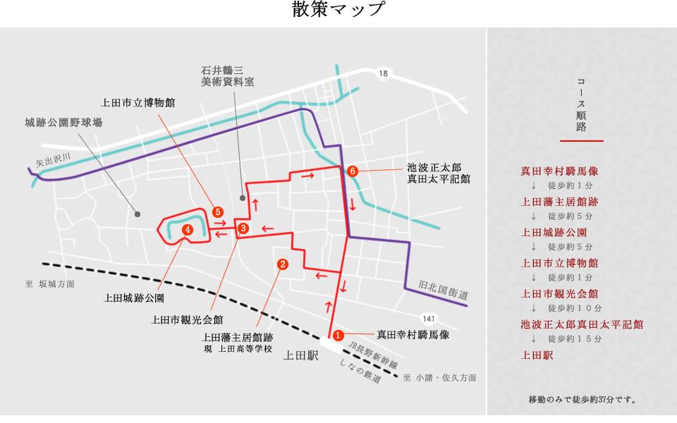 ueda_map